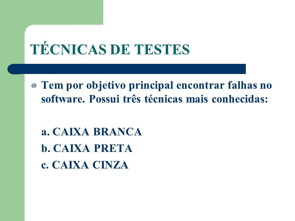 TÉCNICAS DE TESTES Tem por objetivo principal encontrar falhas no software. Possui três técnicas mais conhecidas: a. CAIXA BRANCA b. CAIXA PRETA c. CA