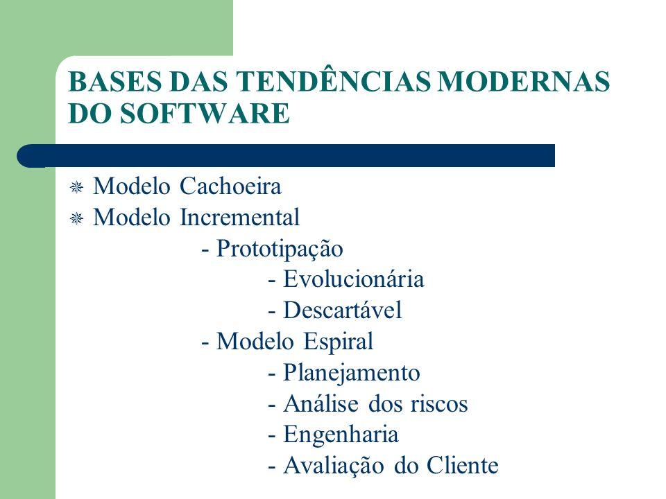 BASES DAS TENDÊNCIAS MODERNAS DO SOFTWARE Modelo Cachoeira Modelo Incremental - Prototipação - Evolucionária - Descartável - Modelo Espiral - Planejamento - Análise dos riscos - Engenharia - Avaliação do Cliente