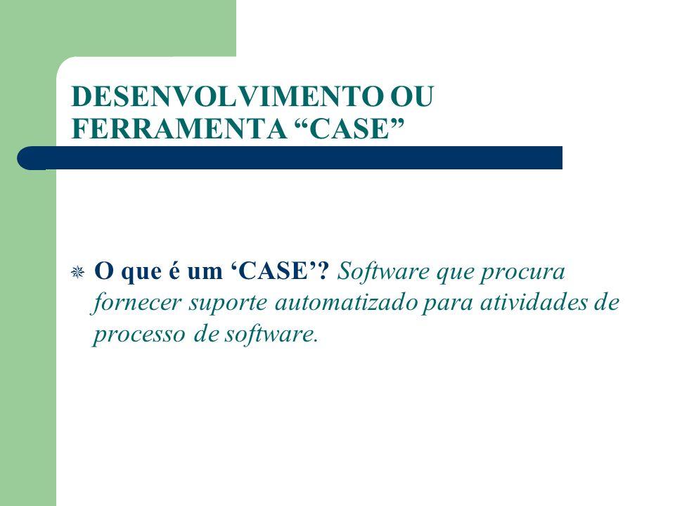 DESENVOLVIMENTO OU FERRAMENTA CASE O que é um CASE? Software que procura fornecer suporte automatizado para atividades de processo de software.