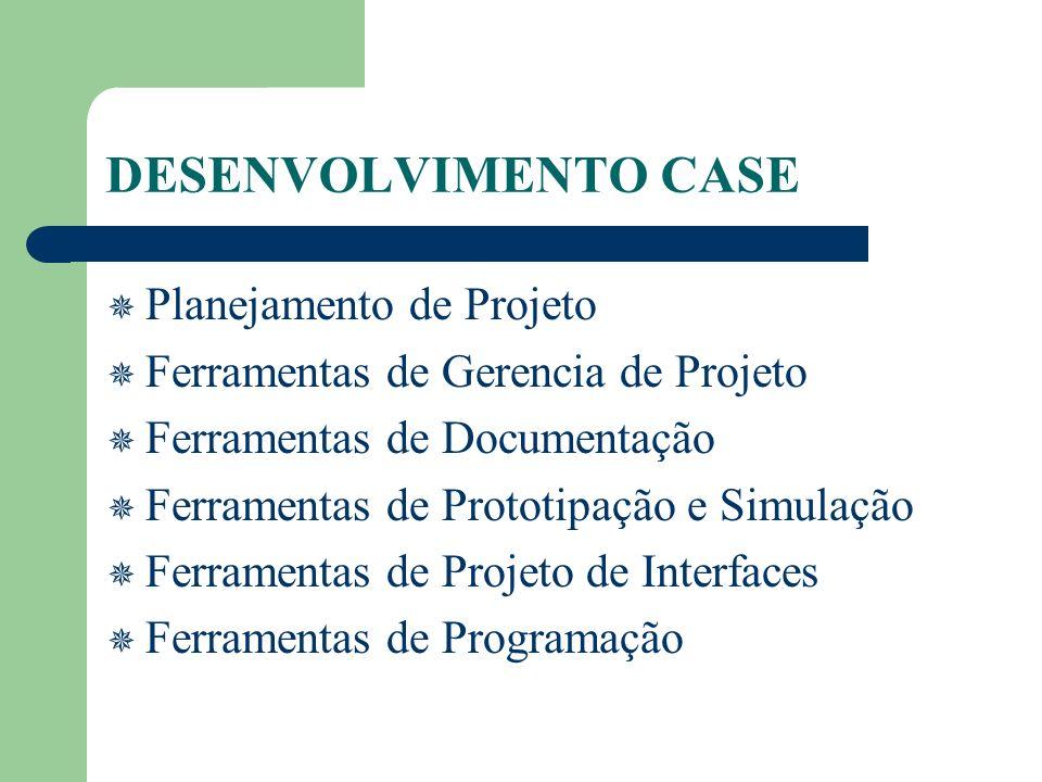 DESENVOLVIMENTO CASE Planejamento de Projeto Ferramentas de Gerencia de Projeto Ferramentas de Documentação Ferramentas de Prototipação e Simulação Ferramentas de Projeto de Interfaces Ferramentas de Programação