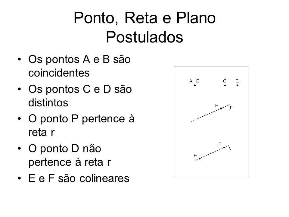 Ponto, Reta e Plano Postulados Dois pontos determinam uma única reta que passa por eles Três pontos não colineares determinam um único plano Se uma reta tem dois pontos distintos em um plano, então ela está contida nesse mesmo plano