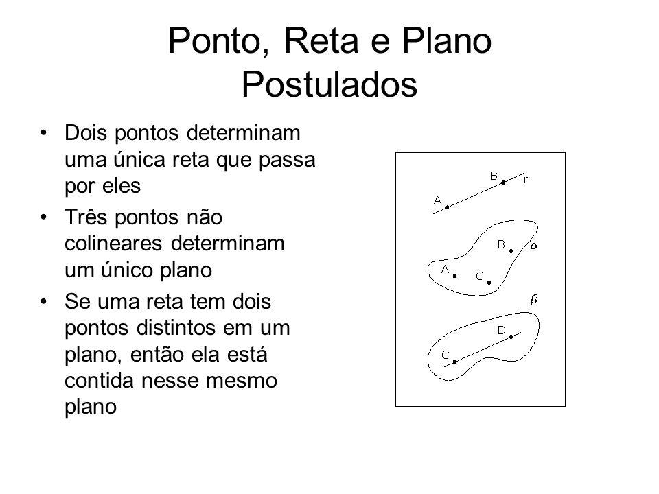 Segmento de Reta Definição Dados dois pontos distintos, a reunião do conjunto desses dois pontos com o conjunto dos pontos que estão entre eles é um segmento de reta