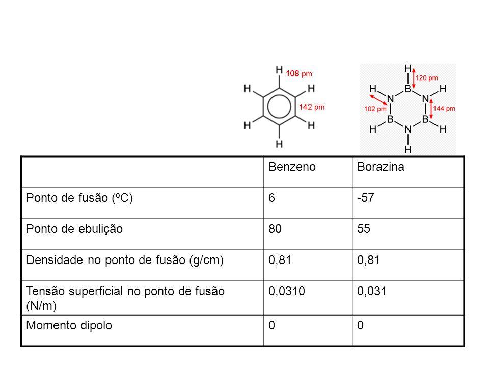 BenzenoBorazina Ponto de fusão (ºC)6-57 Ponto de ebulição8055 Densidade no ponto de fusão (g/cm)0,81 Tensão superficial no ponto de fusão (N/m) 0,0310