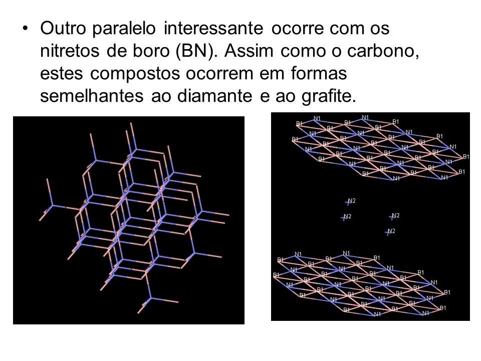 Outro paralelo interessante ocorre com os nitretos de boro (BN). Assim como o carbono, estes compostos ocorrem em formas semelhantes ao diamante e ao