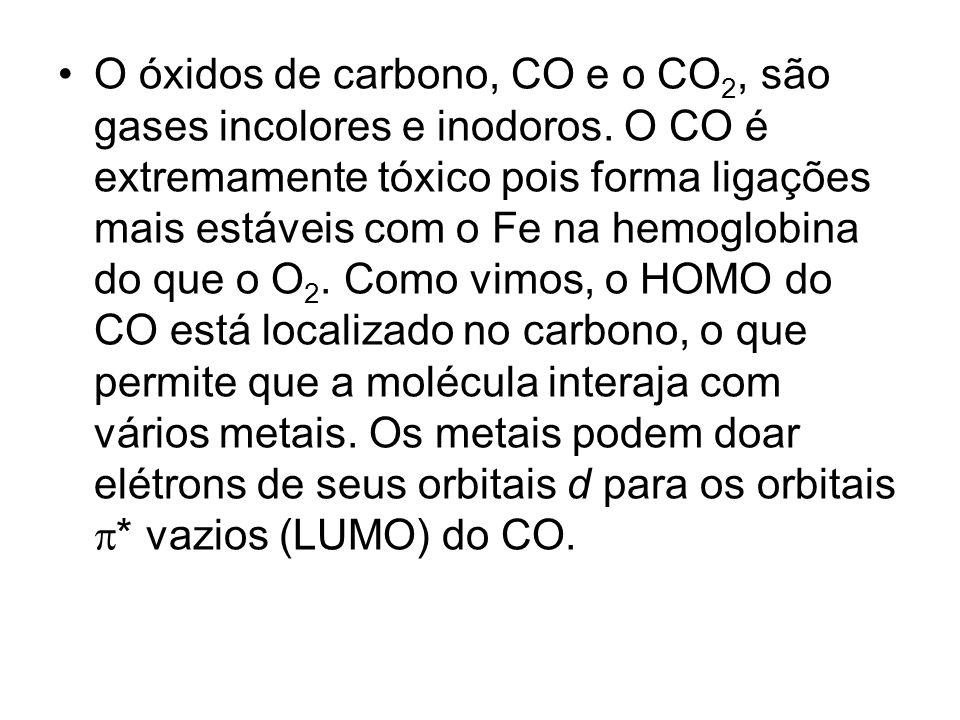 O óxidos de carbono, CO e o CO 2, são gases incolores e inodoros. O CO é extremamente tóxico pois forma ligações mais estáveis com o Fe na hemoglobina