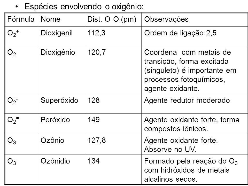Espécies envolvendo o oxigênio: FórmulaNomeDist. O-O (pm)Observações O2+O2+ Dioxigenil112,3Ordem de ligação 2,5 O2O2 Dioxigênio120,7Coordena com metai