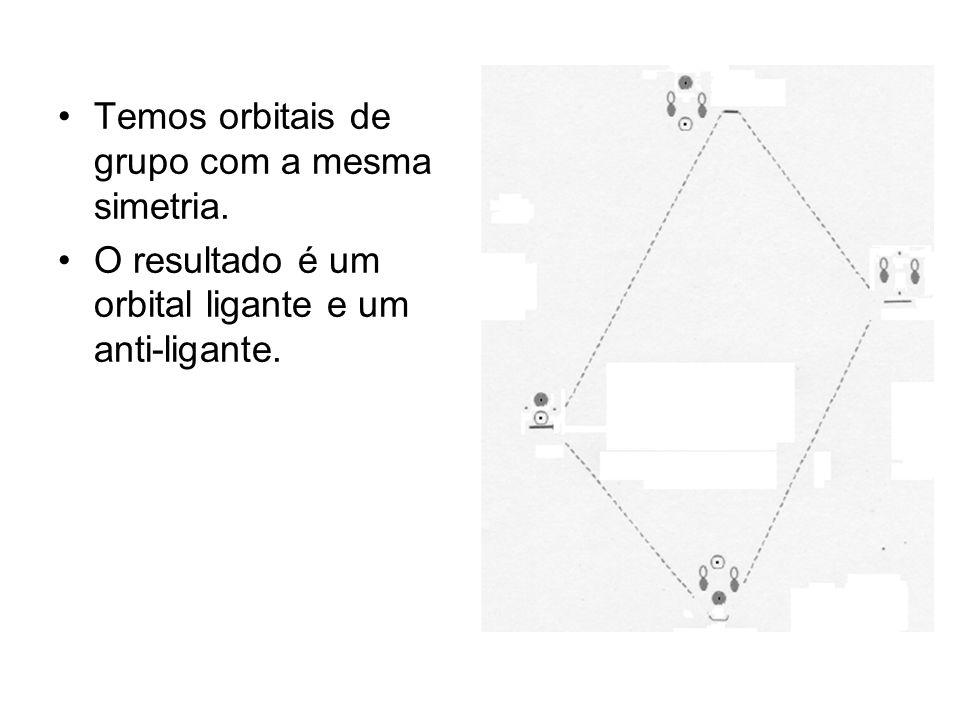 Temos orbitais de grupo com a mesma simetria. O resultado é um orbital ligante e um anti-ligante.