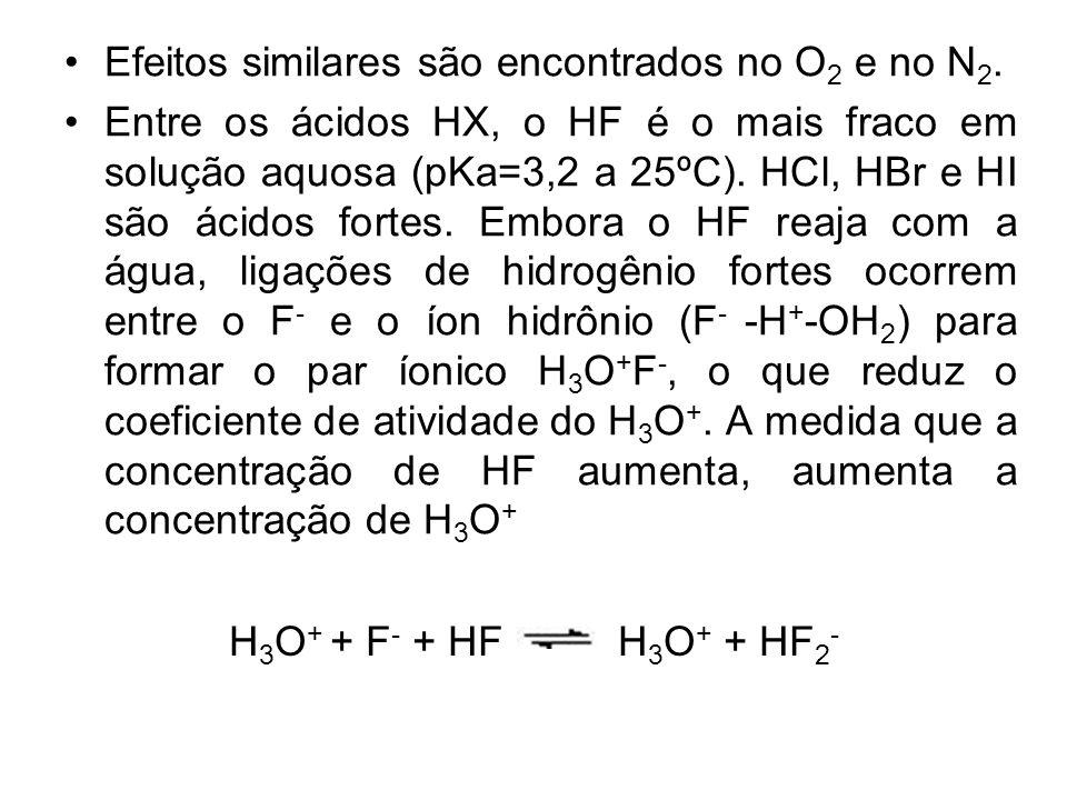 Efeitos similares são encontrados no O 2 e no N 2. Entre os ácidos HX, o HF é o mais fraco em solução aquosa (pKa=3,2 a 25ºC). HCl, HBr e HI são ácido