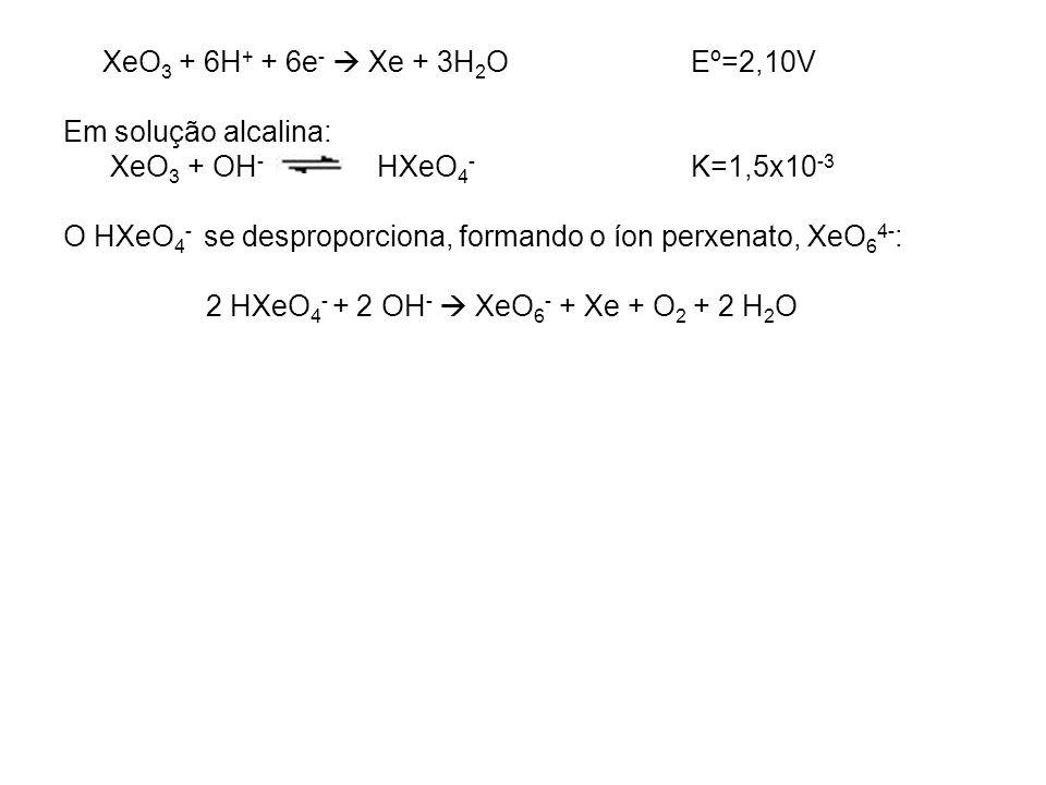 XeO 3 + 6H + + 6e - Xe + 3H 2 OEº=2,10V Em solução alcalina: XeO 3 + OH - HXeO 4 - K=1,5x10 -3 O HXeO 4 - se desproporciona, formando o íon perxenato,