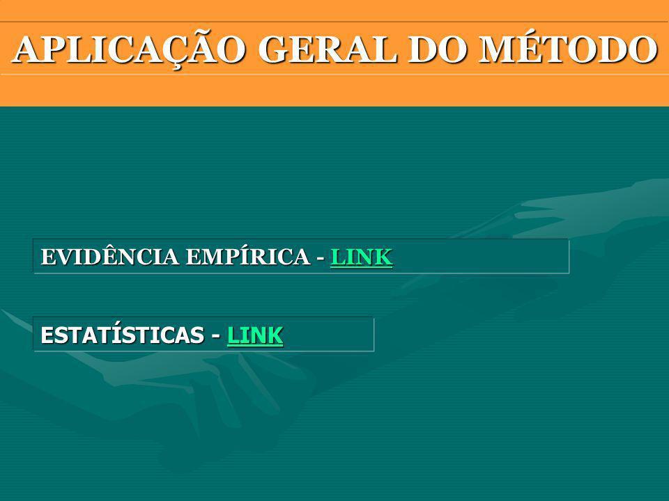 APLICAÇÃO GERAL DO MÉTODO EVIDÊNCIA EMPÍRICA - LINK LINK ESTATÍSTICAS - LINK LINK