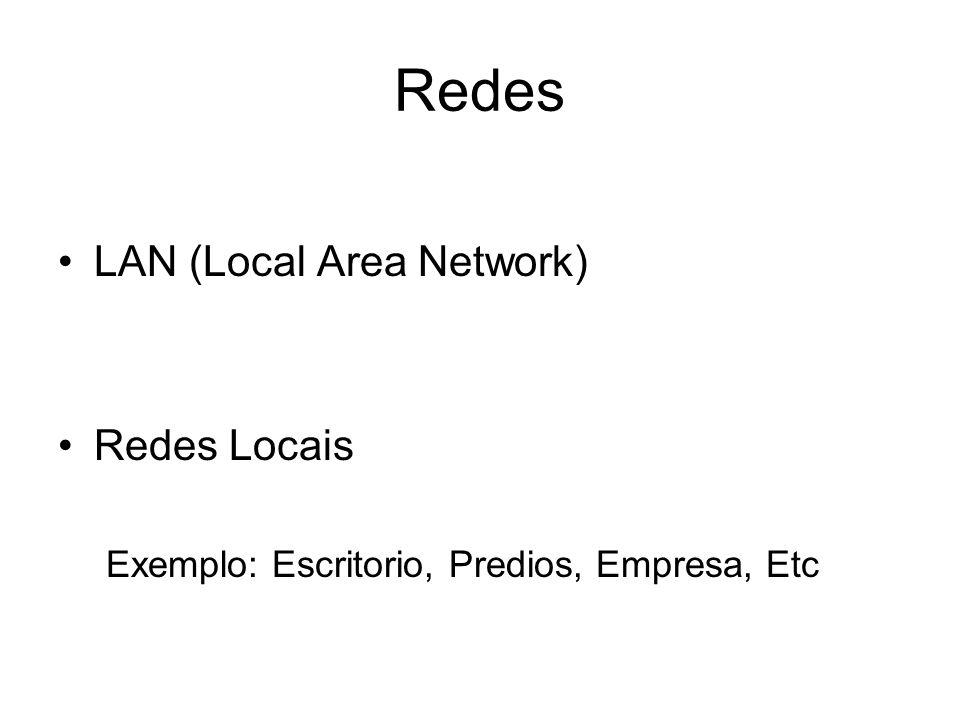 Redes LAN (Local Area Network) Redes Locais Exemplo: Escritorio, Predios, Empresa, Etc