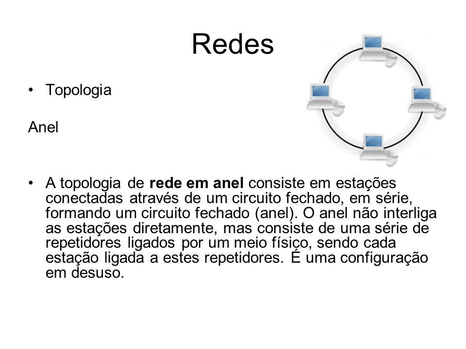 Redes Topologia Anel A topologia de rede em anel consiste em estações conectadas através de um circuito fechado, em série, formando um circuito fechad
