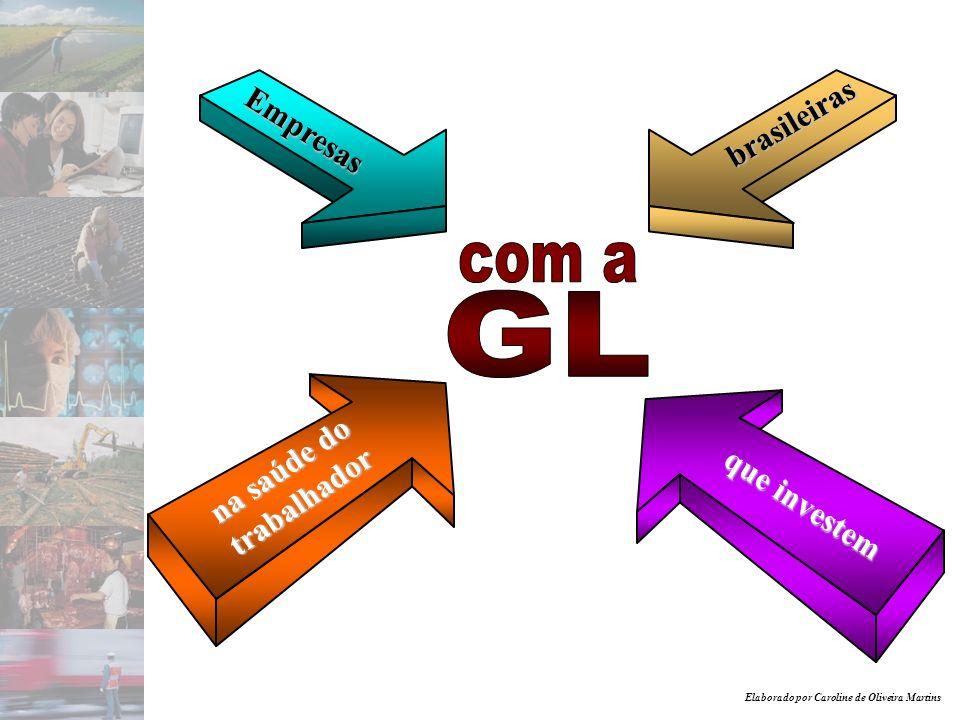 Elaborado por Caroline de Oliveira Martins que investem Empresas na saúde do trabalhador brasileiras