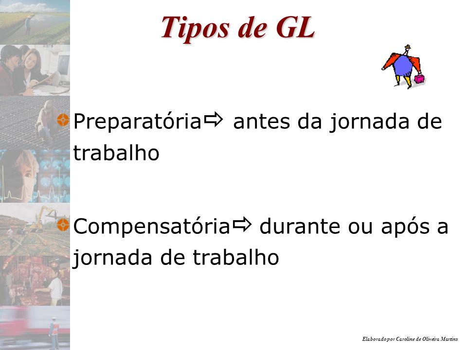 Elaborado por Caroline de Oliveira Martins Preparatória antes da jornada de trabalho Compensatória durante ou após a jornada de trabalho Tipos de GL