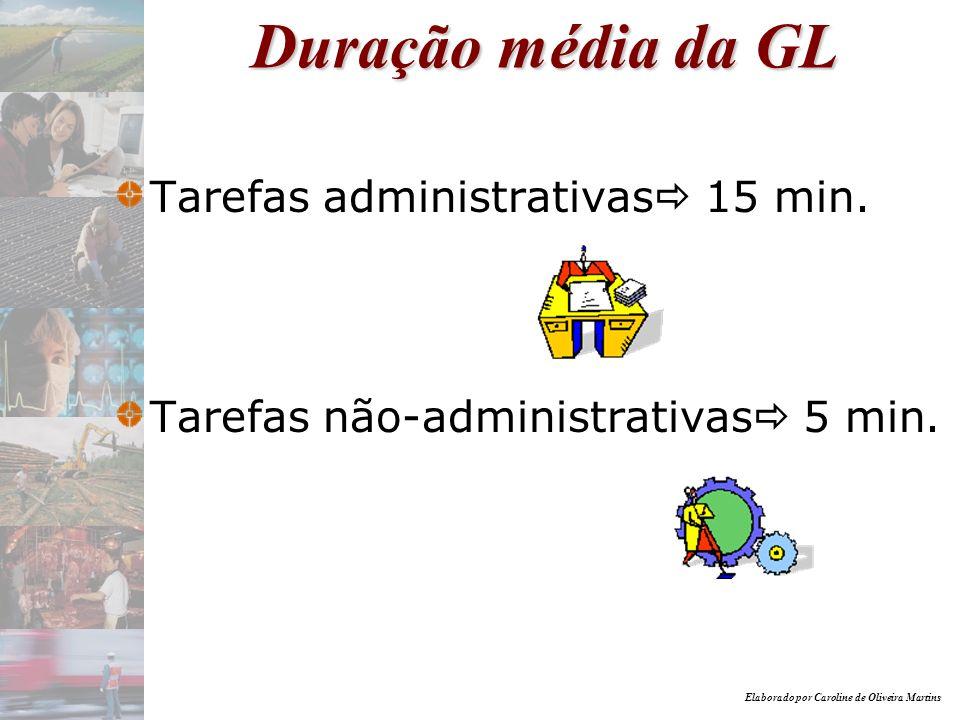 Elaborado por Caroline de Oliveira Martins Duração média da GL Tarefas administrativas 15 min. Tarefas não-administrativas 5 min.