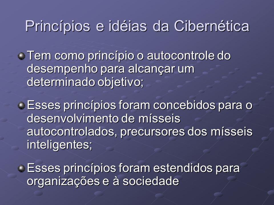 Princípios e idéias da Cibernética Tem como princípio o autocontrole do desempenho para alcançar um determinado objetivo; Esses princípios foram conce