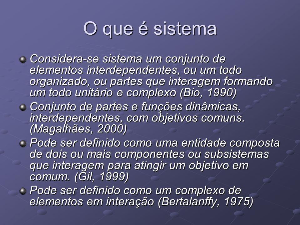 O que é sistema Considera-se sistema um conjunto de elementos interdependentes, ou um todo organizado, ou partes que interagem formando um todo unitár
