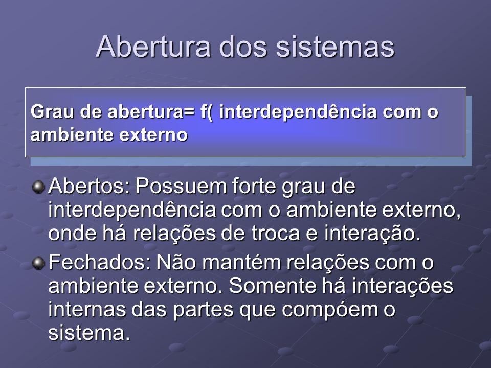 Abertura dos sistemas Abertos: Possuem forte grau de interdependência com o ambiente externo, onde há relações de troca e interação. Fechados: Não man