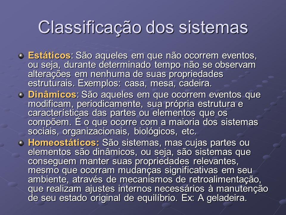 Classificação dos sistemas Estáticos: São aqueles em que não ocorrem eventos, ou seja, durante determinado tempo não se observam alterações em nenhuma