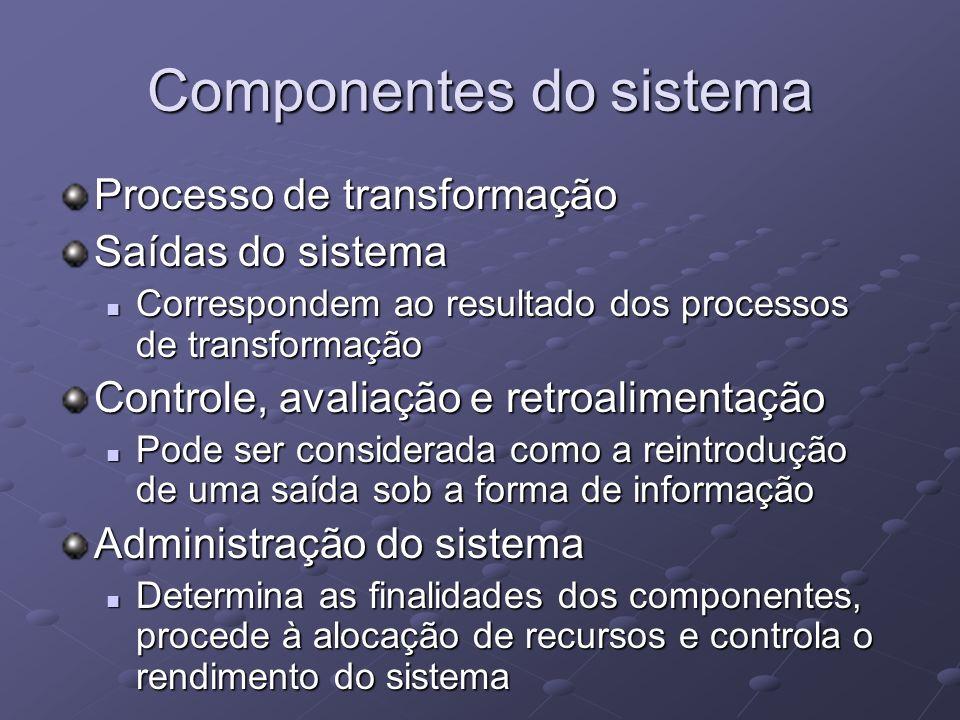 Processo de transformação Saídas do sistema Correspondem ao resultado dos processos de transformação Correspondem ao resultado dos processos de transf