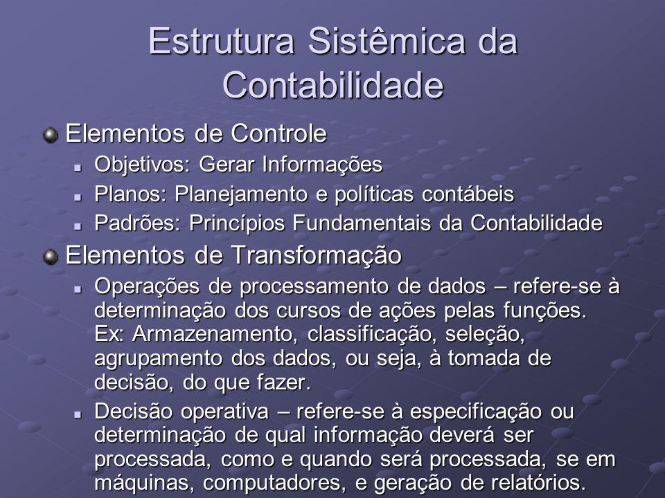 Estrutura Sistêmica da Contabilidade Elementos de Controle Objetivos: Gerar Informações Objetivos: Gerar Informações Planos: Planejamento e políticas