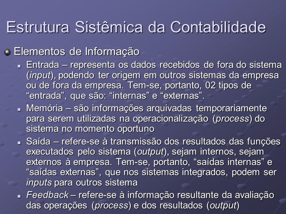Estrutura Sistêmica da Contabilidade Elementos de Informação Entrada – representa os dados recebidos de fora do sistema (input), podendo ter origem em