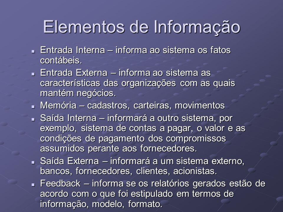 Elementos de Informação Entrada Interna – informa ao sistema os fatos contábeis. Entrada Interna – informa ao sistema os fatos contábeis. Entrada Exte
