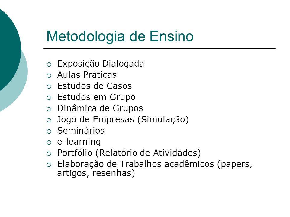 Metodologia de Ensino Exposição Dialogada Aulas Práticas Estudos de Casos Estudos em Grupo Dinâmica de Grupos Jogo de Empresas (Simulação) Seminários