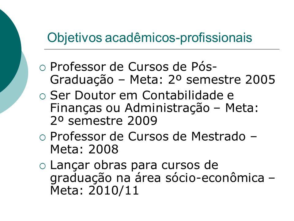 Objetivos acadêmicos-profissionais Professor de Cursos de Pós- Graduação – Meta: 2º semestre 2005 Ser Doutor em Contabilidade e Finanças ou Administra