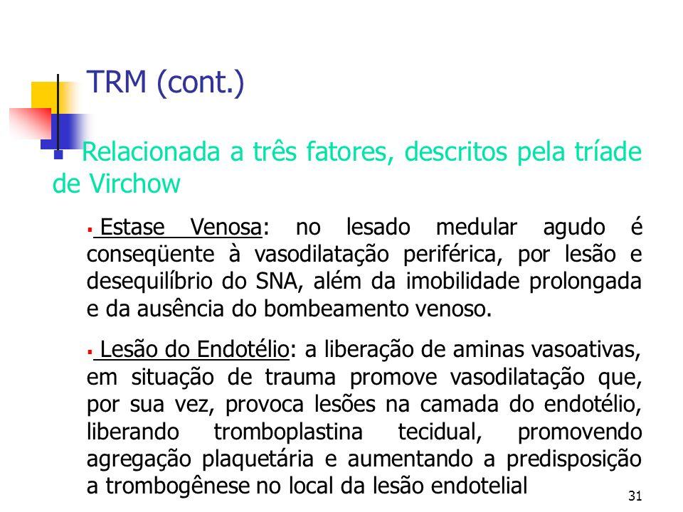 31 TRM (cont.) Relacionada a três fatores, descritos pela tríade de Virchow Estase Venosa: no lesado medular agudo é conseqüente à vasodilatação periférica, por lesão e desequilíbrio do SNA, além da imobilidade prolongada e da ausência do bombeamento venoso.