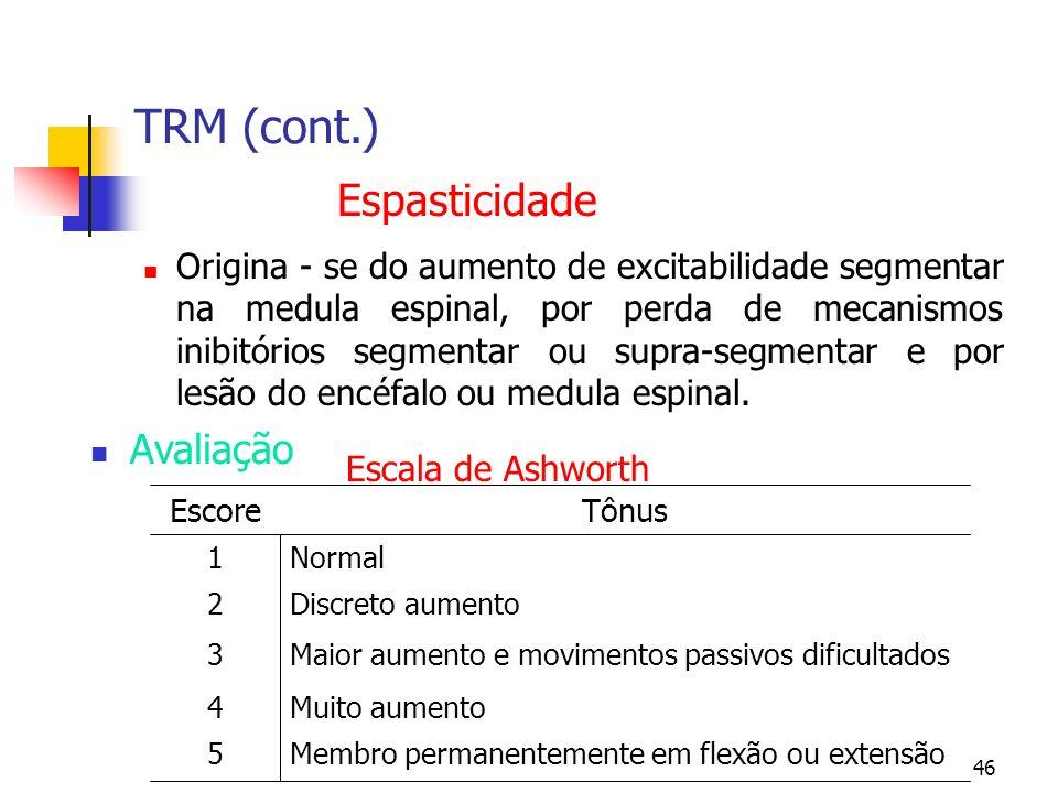 46 TRM (cont.) Espasticidade Origina - se do aumento de excitabilidade segmentar na medula espinal, por perda de mecanismos inibitórios segmentar ou supra-segmentar e por lesão do encéfalo ou medula espinal.