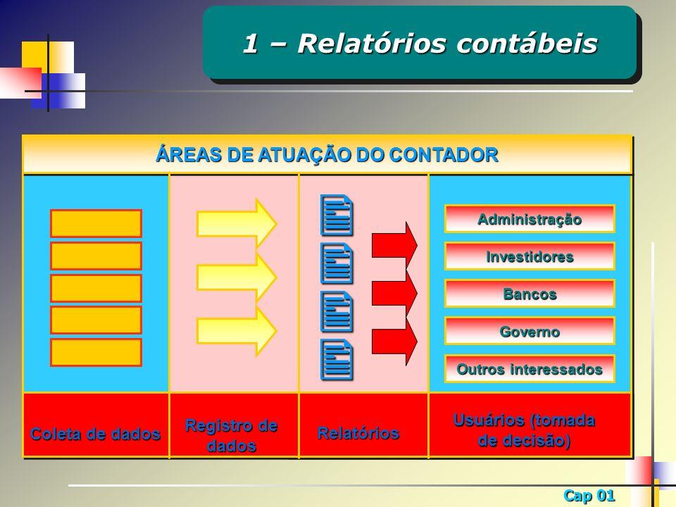 Cap 01 Administração Investidores Bancos Governo Outros interessados ÁREAS DE ATUAÇÃO DO CONTADOR Coleta de dados Registro de dados Usuários (tomada d