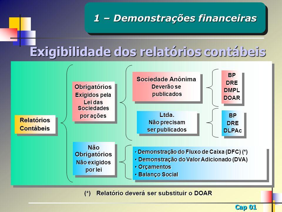 Cap 01 Exigibilidade dos relatórios contábeis RelatóriosContábeisRelatóriosContábeis Obrigatórios Exigidos pela Lei das Sociedades por ações Obrigatór