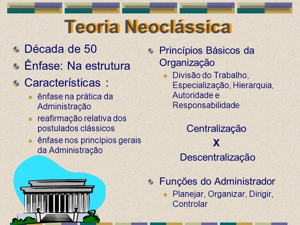 Teoria Neoclássica Década de 50 Ênfase: Na estrutura Características : ênfase na prática da Administração reafirmação relativa dos postulados clássico