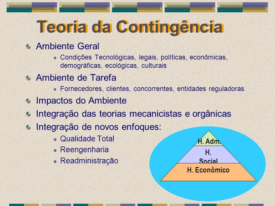 Teoria da Contingência Ambiente Geral Condições Tecnológicas, legais, políticas, econômicas, demográficas, ecológicas, culturais Ambiente de Tarefa Fo