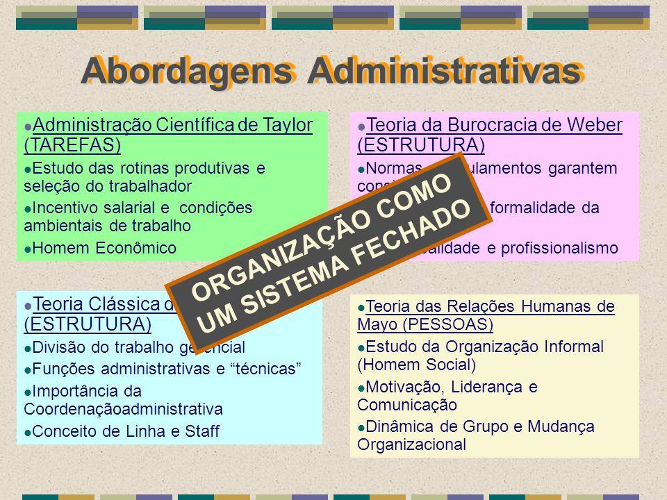Abordagens Administrativas Administração Científica de Taylor (TAREFAS) Estudo das rotinas produtivas e seleção do trabalhador Incentivo salarial e co
