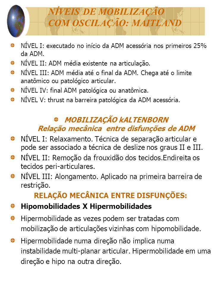 NÍVEIS DE MOBILIZAÇÃO COM OSCILAÇÃO: MAITLAND NÍVEL I: executado no início da ADM acessória nos primeiros 25% da ADM.