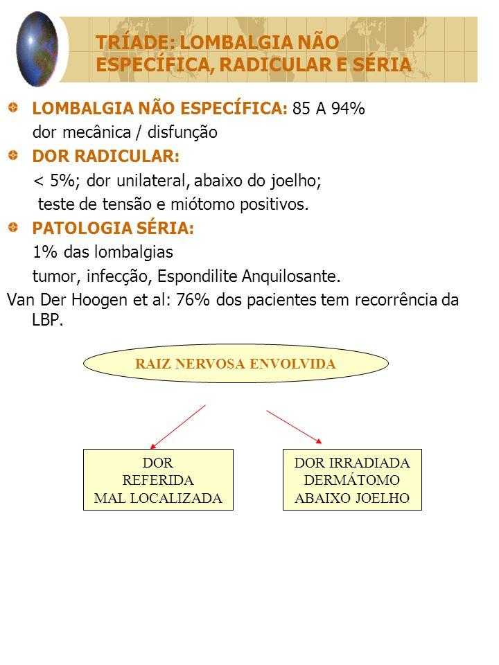 TRÍADE: LOMBALGIA NÃO ESPECÍFICA, RADICULAR E SÉRIA LOMBALGIA NÃO ESPECÍFICA: 85 A 94% dor mecânica / disfunção DOR RADICULAR: < 5%; dor unilateral, abaixo do joelho; teste de tensão e miótomo positivos.