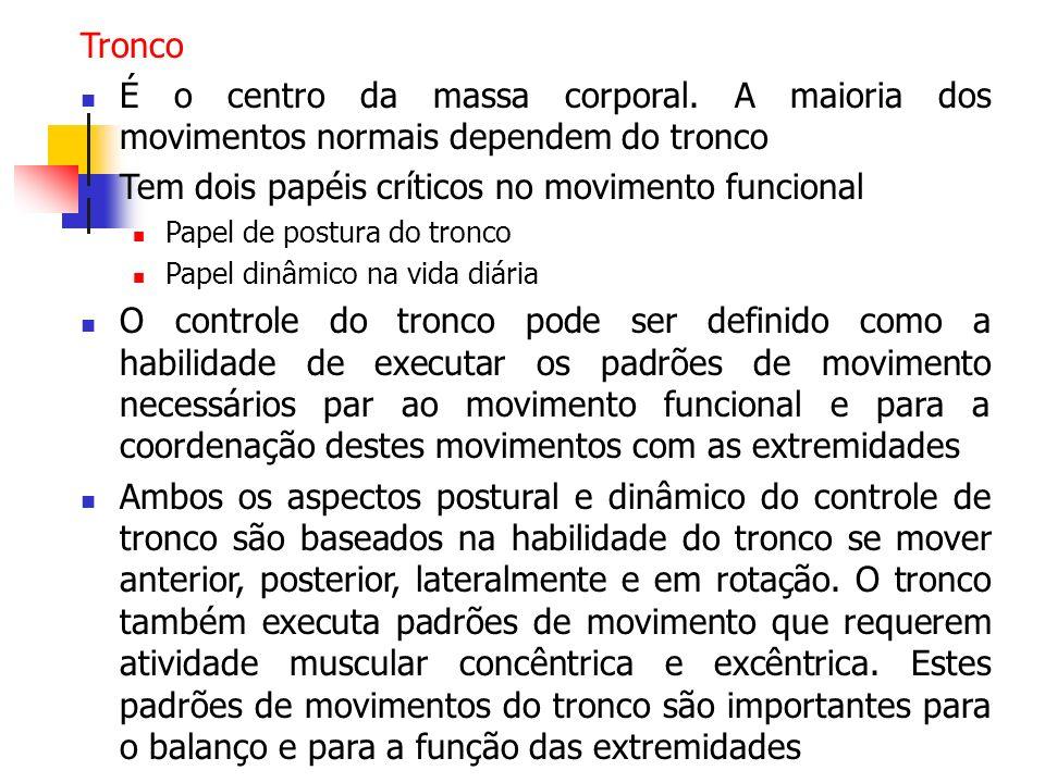 Tronco É o centro da massa corporal. A maioria dos movimentos normais dependem do tronco Tem dois papéis críticos no movimento funcional Papel de post