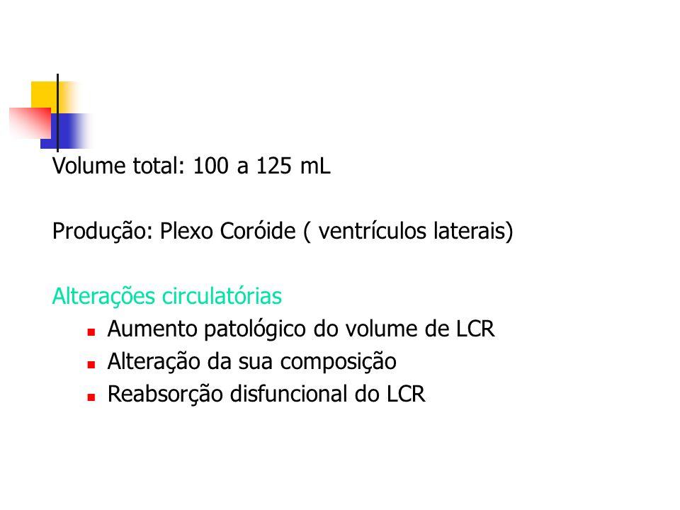 Volume total: 100 a 125 mL Produção: Plexo Coróide ( ventrículos laterais) Alterações circulatórias Aumento patológico do volume de LCR Alteração da s