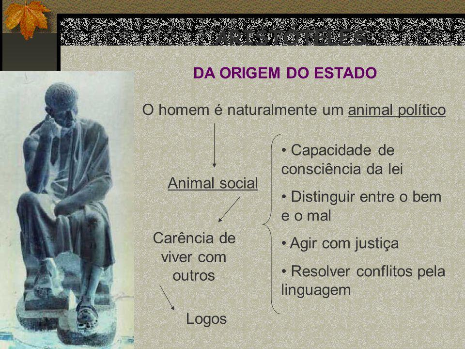 DA ORIGEM DO ESTADO O homem é naturalmente um animal político Animal social Carência de viver com outros Logos Capacidade de consciência da lei Distin