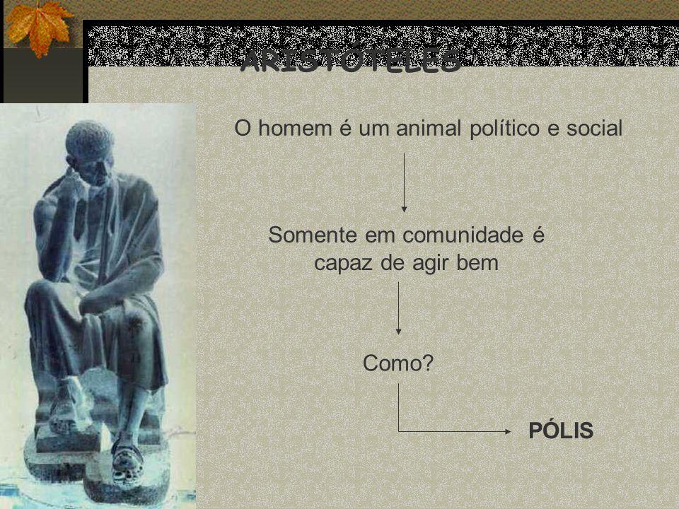 ARISTÓTELES O homem é um animal político e social Somente em comunidade é capaz de agir bem Como? PÓLIS