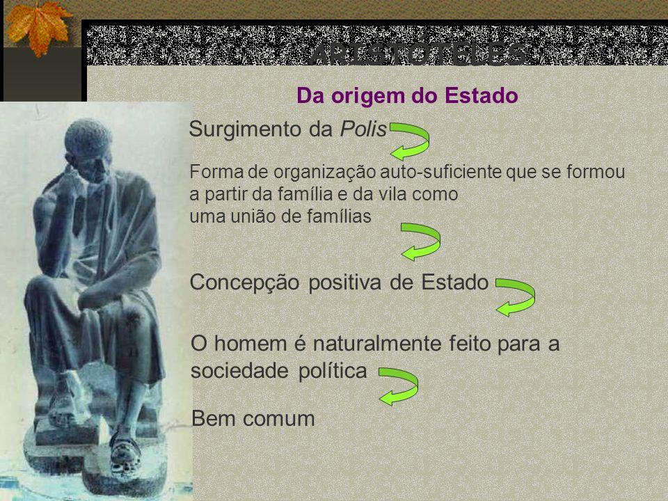 ARISTÓTELES Forma de organização auto-suficiente que se formou a partir da família e da vila como uma união de famílias Da origem do Estado Surgimento