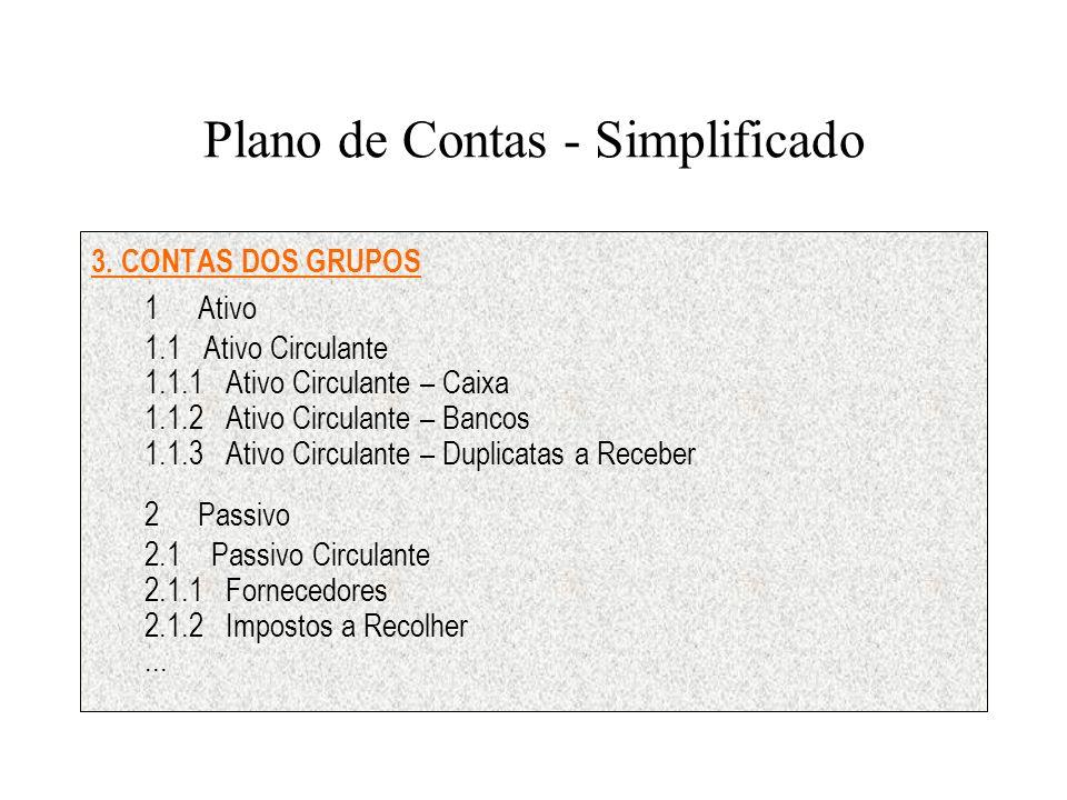 Plano de Contas - Simplificado 3. CONTAS DOS GRUPOS 1Ativo 1.1 Ativo Circulante 1.1.1 Ativo Circulante – Caixa 1.1.2 Ativo Circulante – Bancos 1.1.3 A