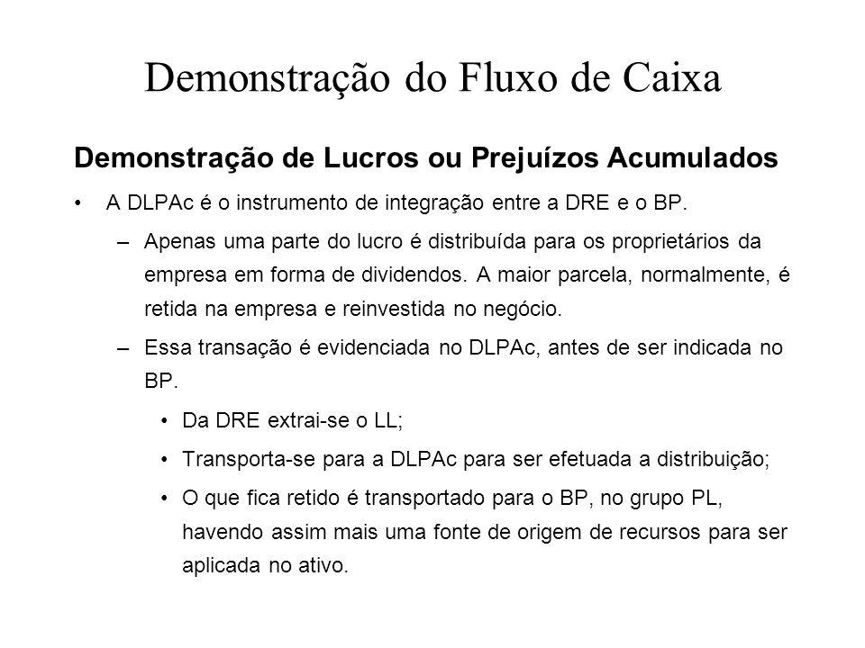 Demonstração do Fluxo de Caixa Demonstração de Lucros ou Prejuízos Acumulados A DLPAc é o instrumento de integração entre a DRE e o BP. –Apenas uma pa