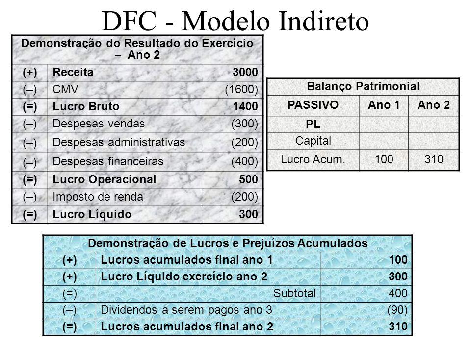 DFC - Modelo Indireto Balanço Patrimonial PASSIVOAno 1Ano 2 PL Capital Lucro Acum.100310 Demonstração de Lucros e Prejuízos Acumulados (+)Lucros acumu
