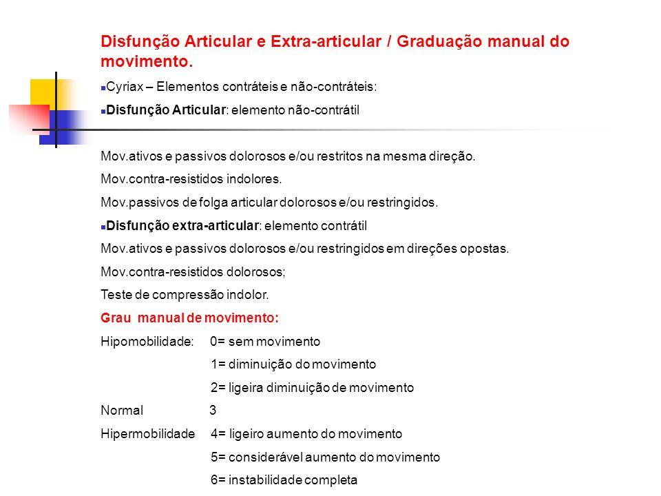 Disfunção Articular e Extra-articular / Graduação manual do movimento.