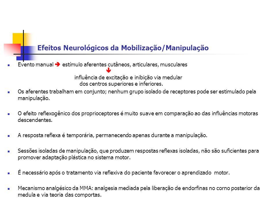 Efeitos Neurológicos da Mobilização/Manipulação Evento manual estímulo aferentes cutâneos, articulares, musculares influência de excitação e inibição via medular dos centros superiores e inferiores.