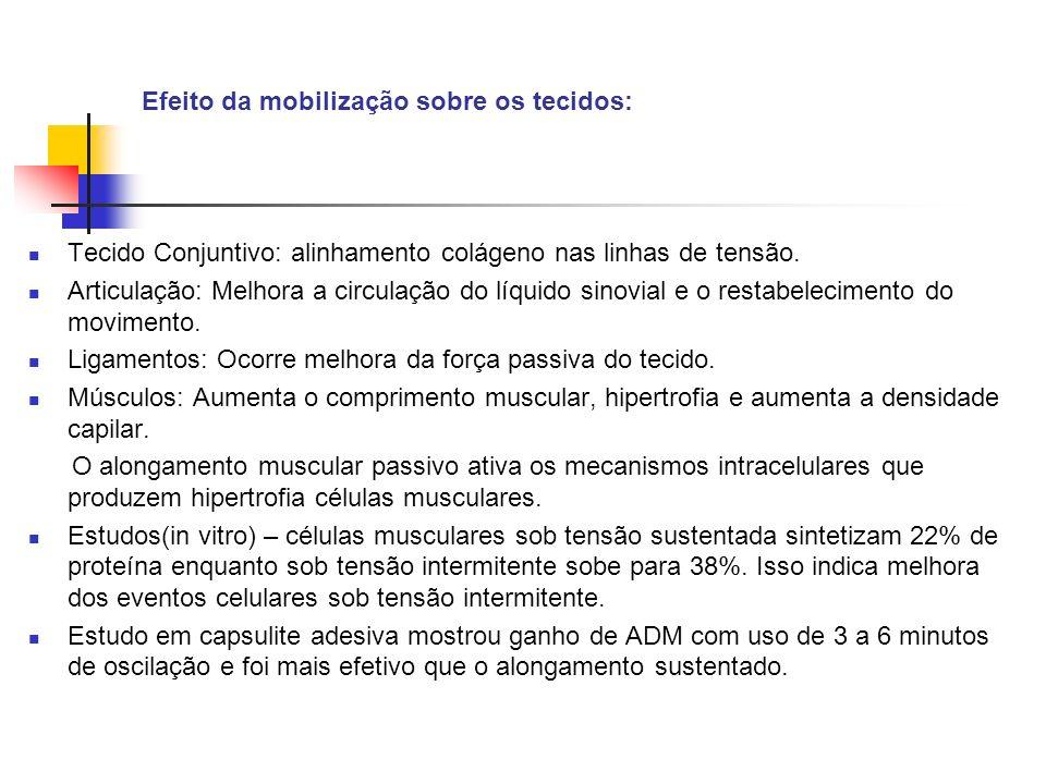 Efeito da mobilização sobre os tecidos: Tecido Conjuntivo: alinhamento colágeno nas linhas de tensão.