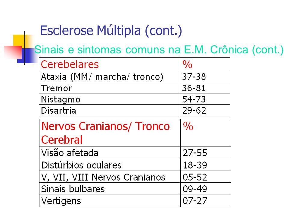 Esclerose Múltipla (cont.) Sinais e sintomas comuns na E.M. Crônica (cont.)